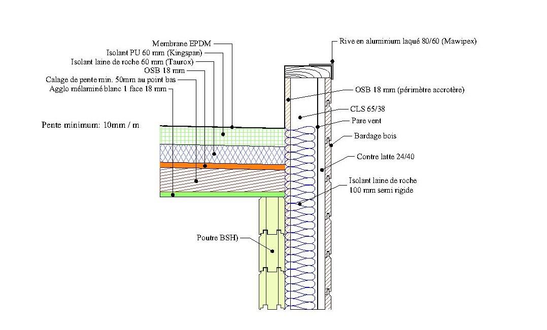 Toiture terrasse fr jus maison bois c t sud for Plan toiture plate